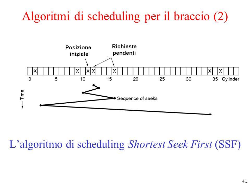 Algoritmi di scheduling per il braccio (2)
