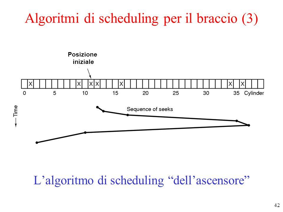 Algoritmi di scheduling per il braccio (3)