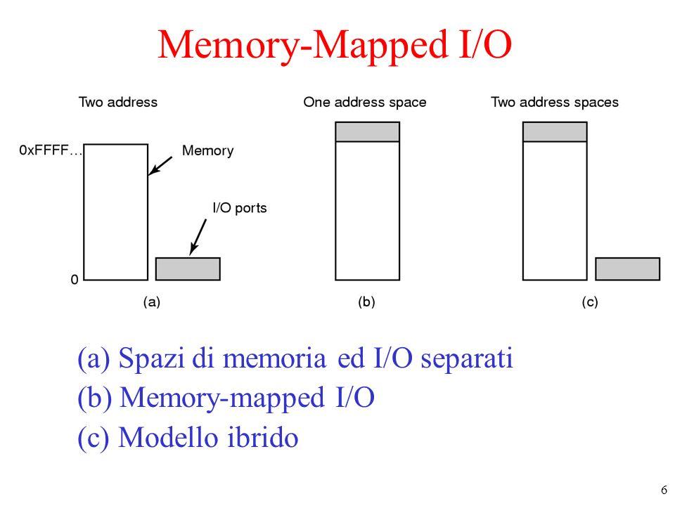 Memory-Mapped I/O (a) Spazi di memoria ed I/O separati