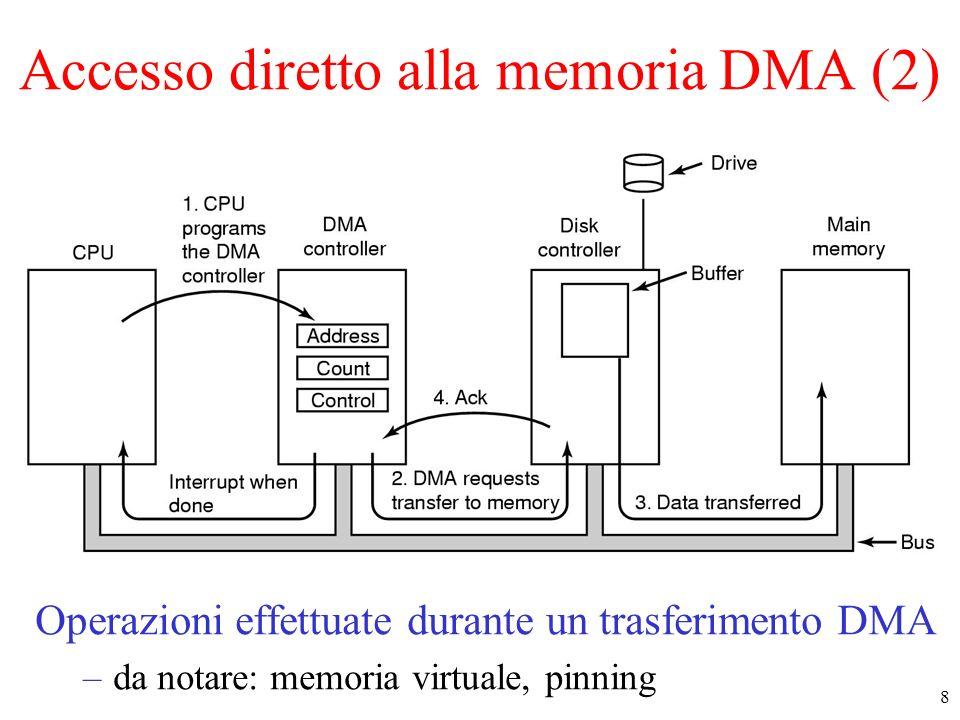 Accesso diretto alla memoria DMA (2)