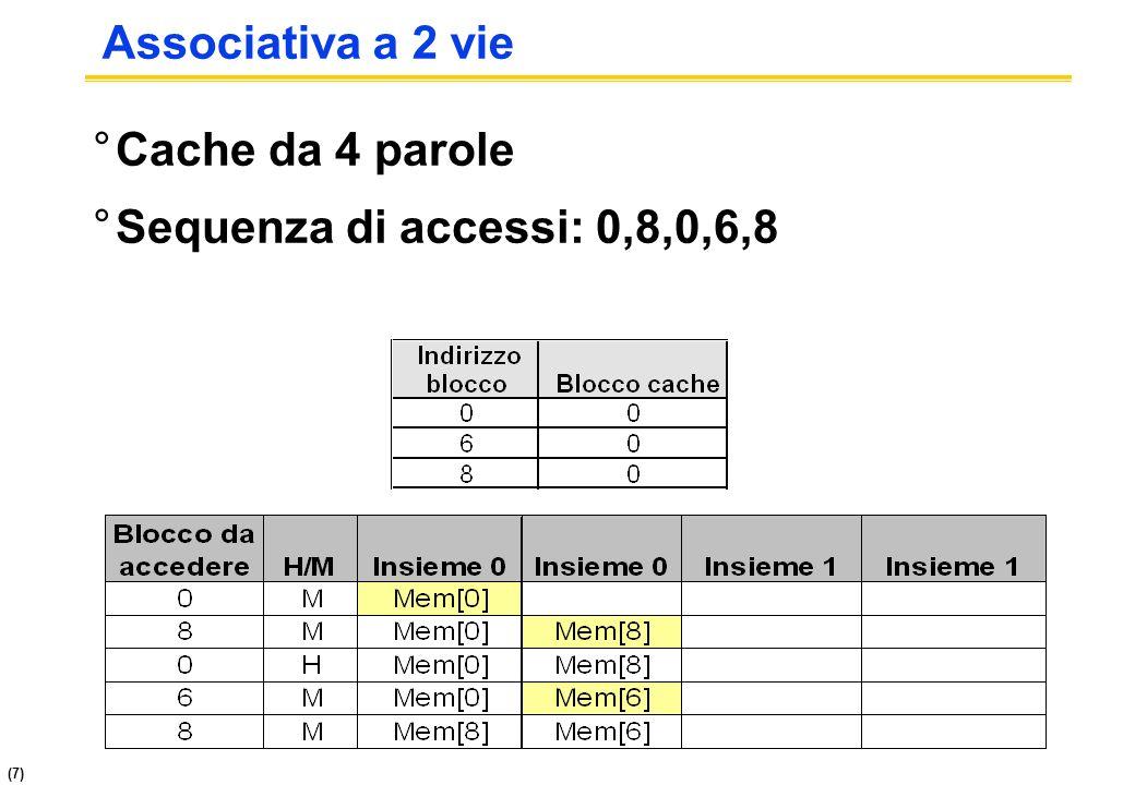 Associativa a 2 vie Cache da 4 parole Sequenza di accessi: 0,8,0,6,8
