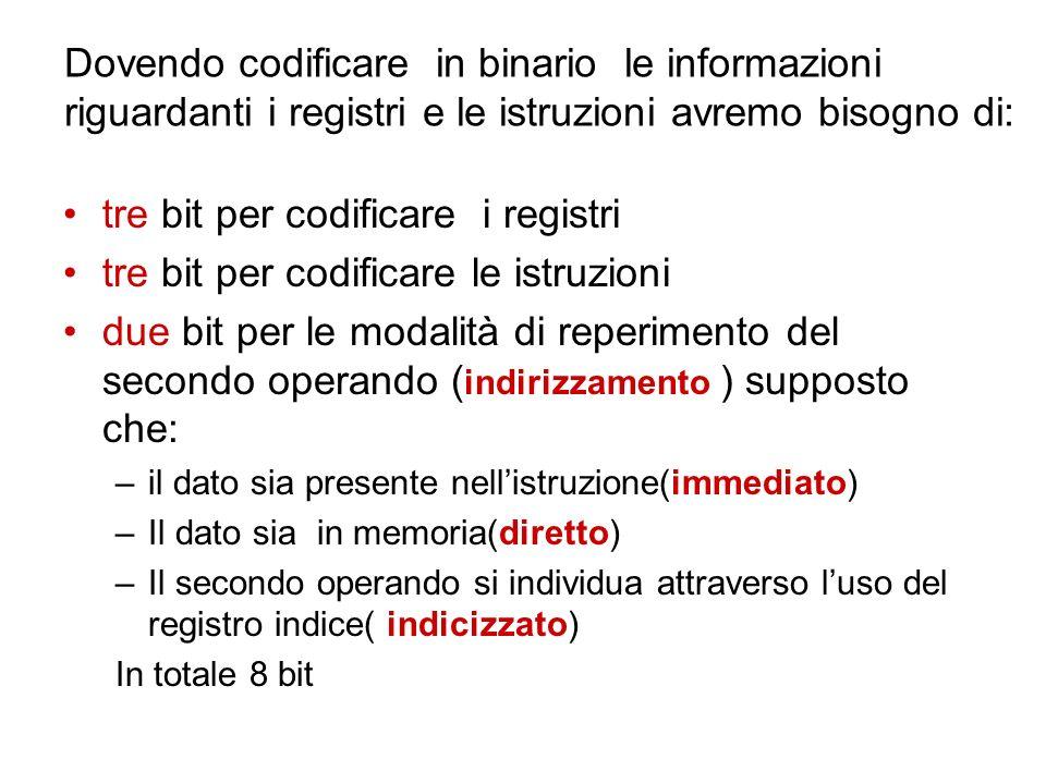 Dovendo codificare in binario le informazioni