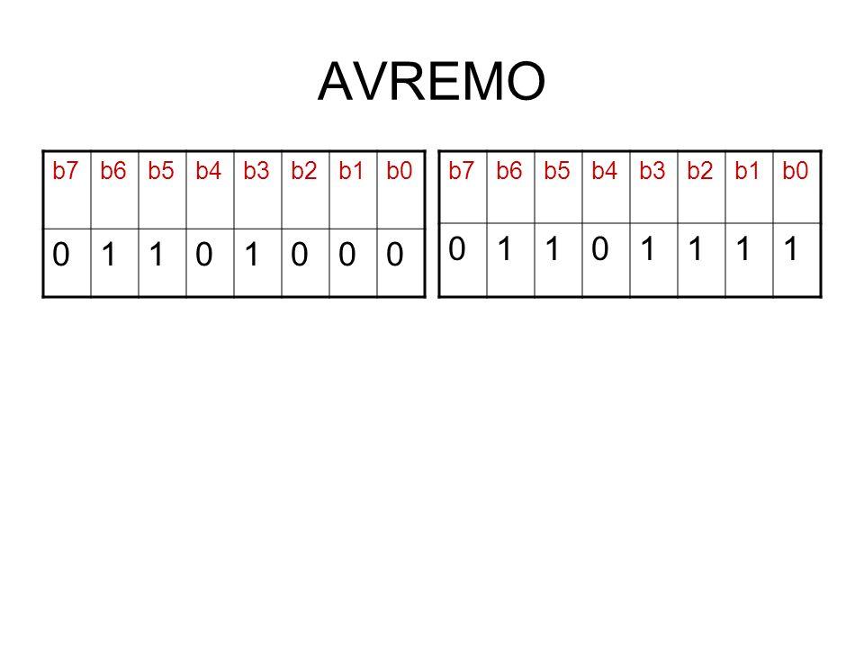 AVREMO b7 b6 b5 b4 b3 b2 b1 b0 1 b7 b6 b5 b4 b3 b2 b1 b0 1