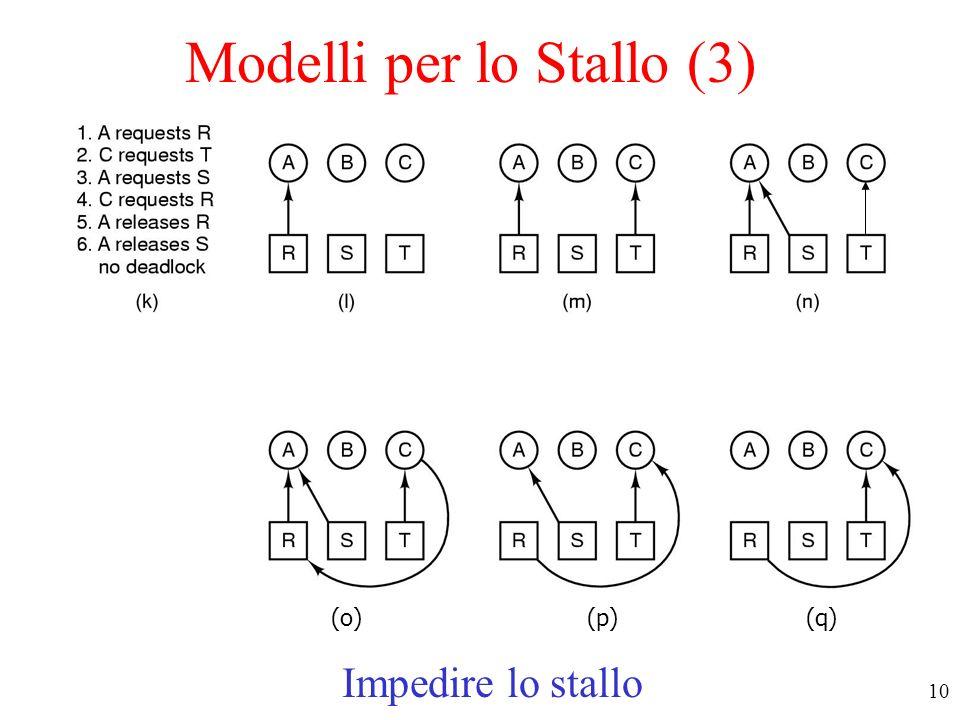 Modelli per lo Stallo (3)