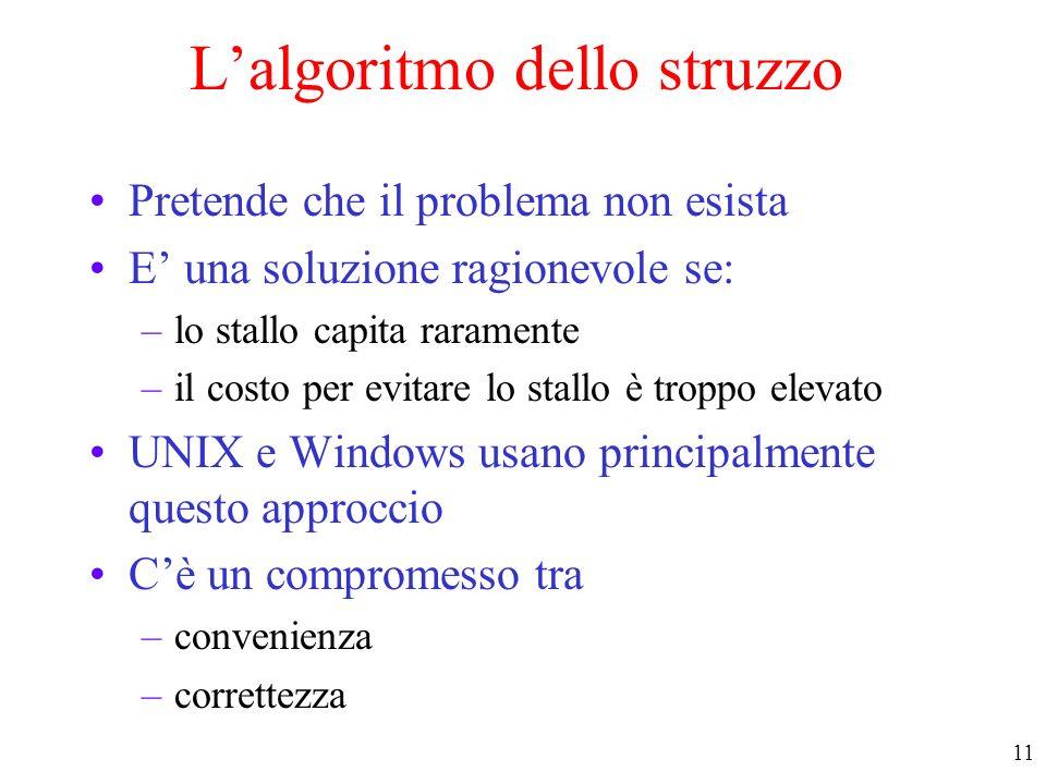 L'algoritmo dello struzzo