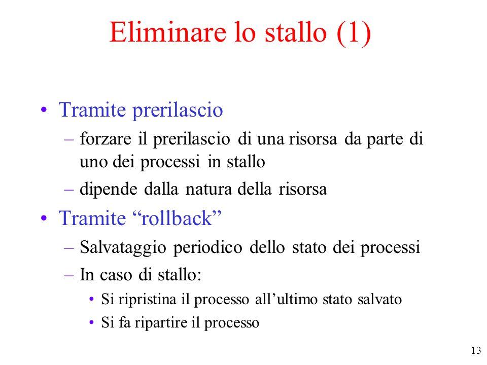 Eliminare lo stallo (1) Tramite prerilascio Tramite rollback