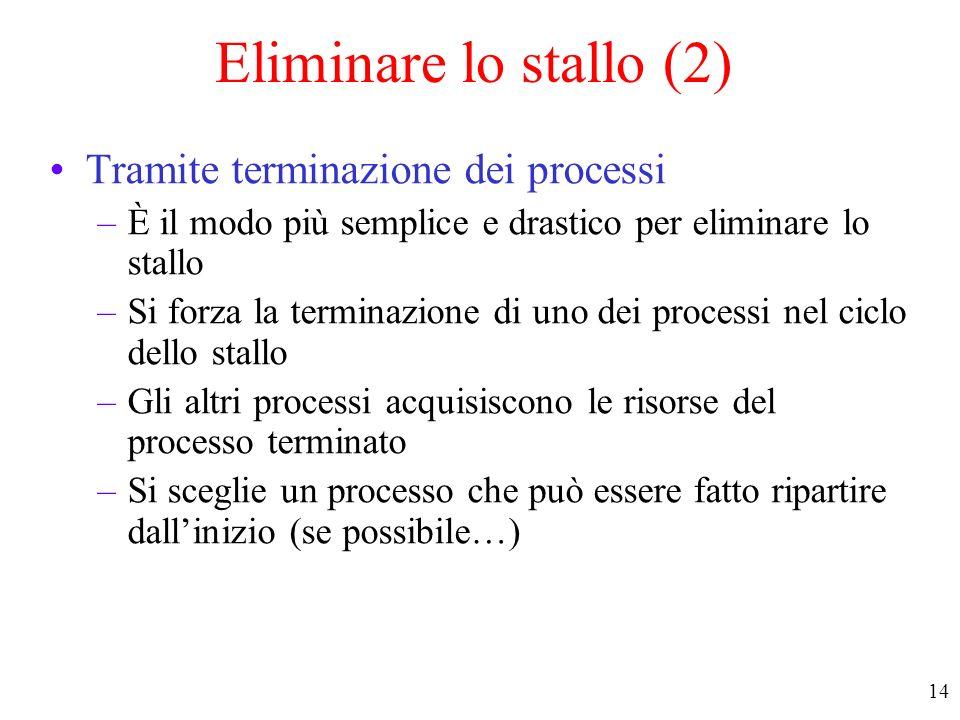 Eliminare lo stallo (2) Tramite terminazione dei processi