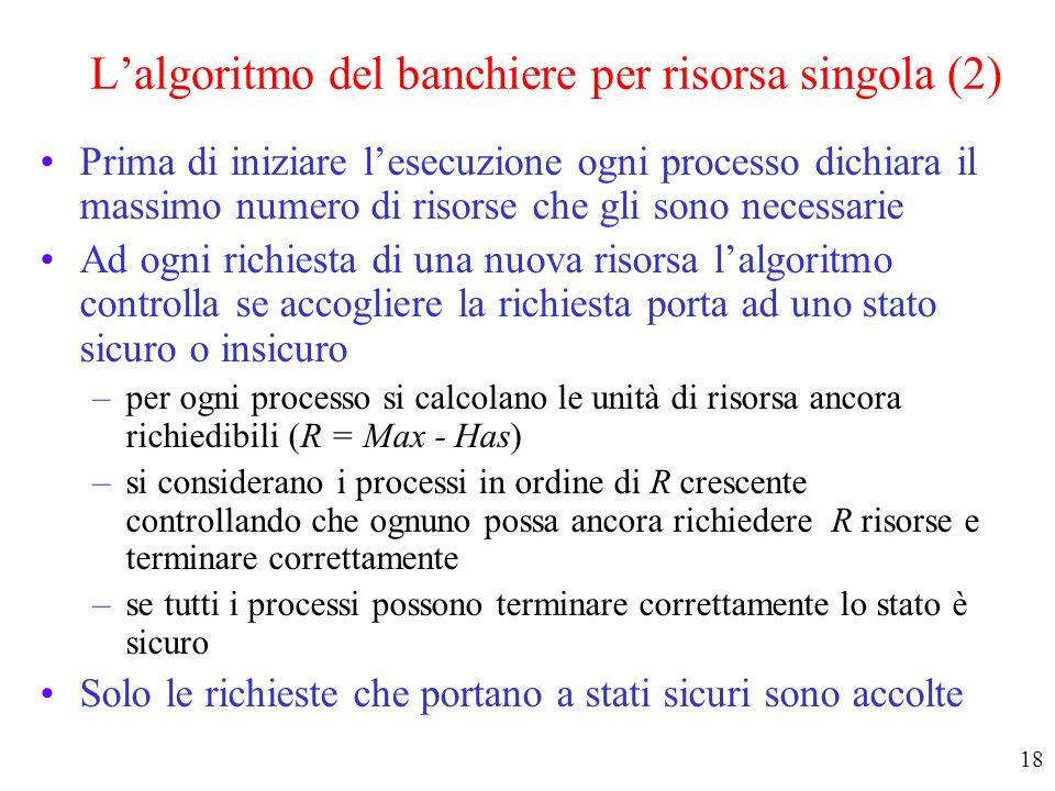 L'algoritmo del banchiere per risorsa singola (2)