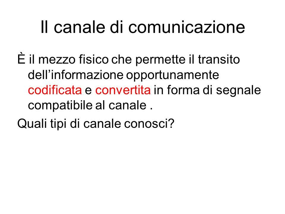 Il canale di comunicazione