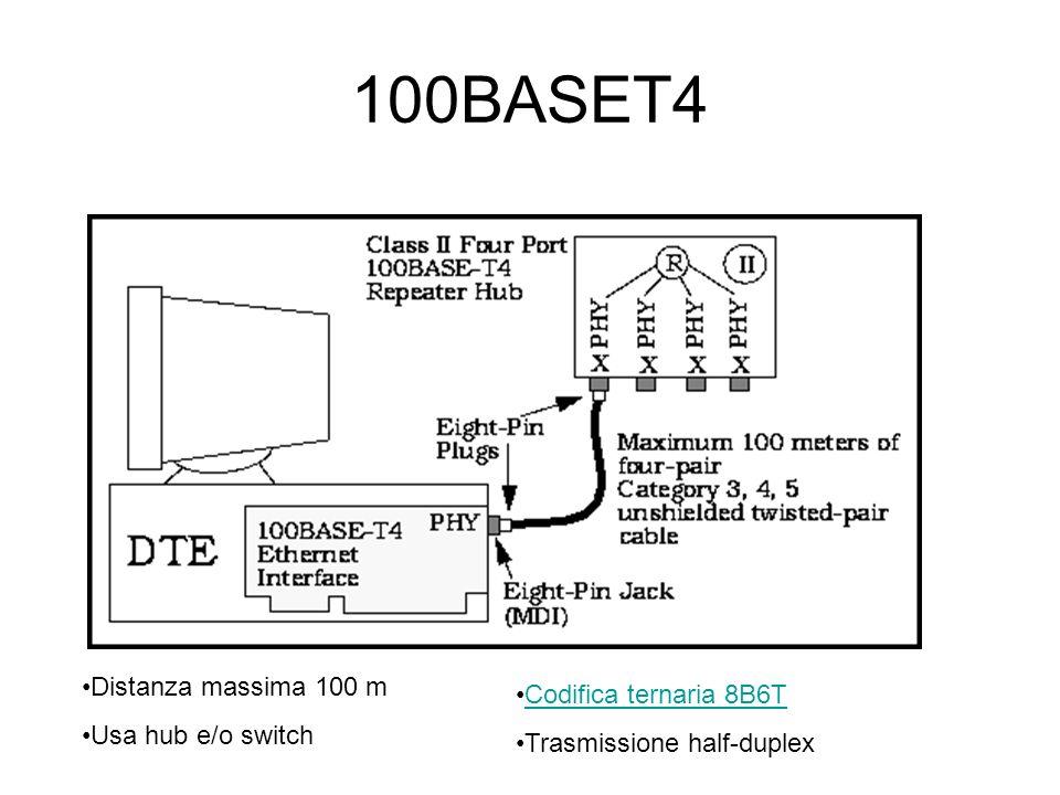 100BASET4 Distanza massima 100 m Codifica ternaria 8B6T