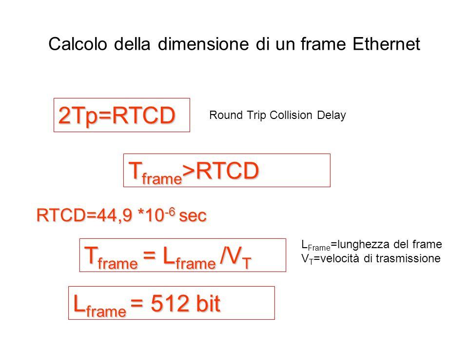 Calcolo della dimensione di un frame Ethernet