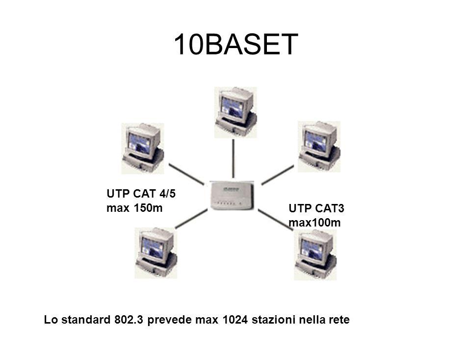 10BASET UTP CAT 4/5 max 150m UTP CAT3 max100m