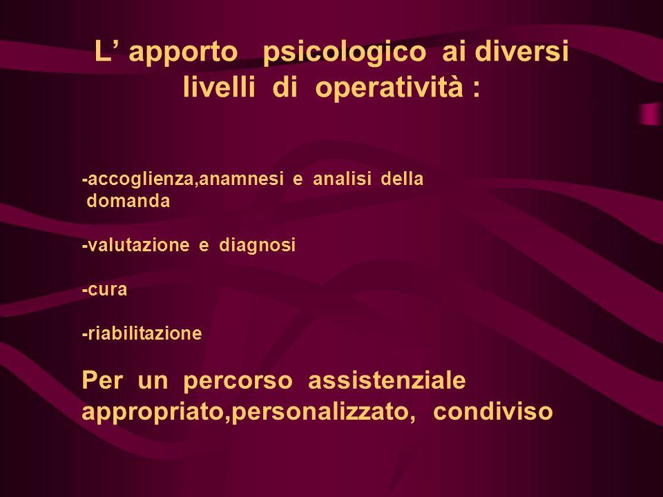 L' apporto psicologico ai diversi livelli di operatività :