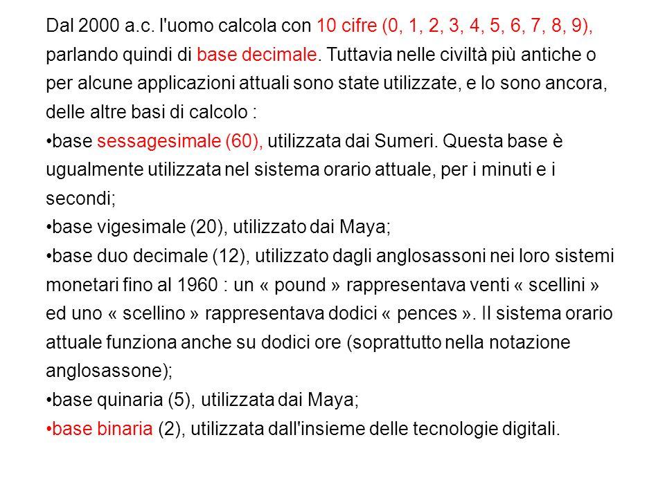Dal 2000 a.c. l uomo calcola con 10 cifre (0, 1, 2, 3, 4, 5, 6, 7, 8, 9), parlando quindi di base decimale. Tuttavia nelle civiltà più antiche o per alcune applicazioni attuali sono state utilizzate, e lo sono ancora, delle altre basi di calcolo :