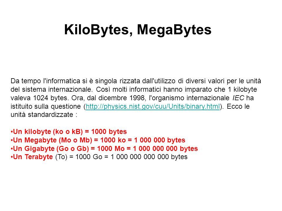 KiloBytes, MegaBytes