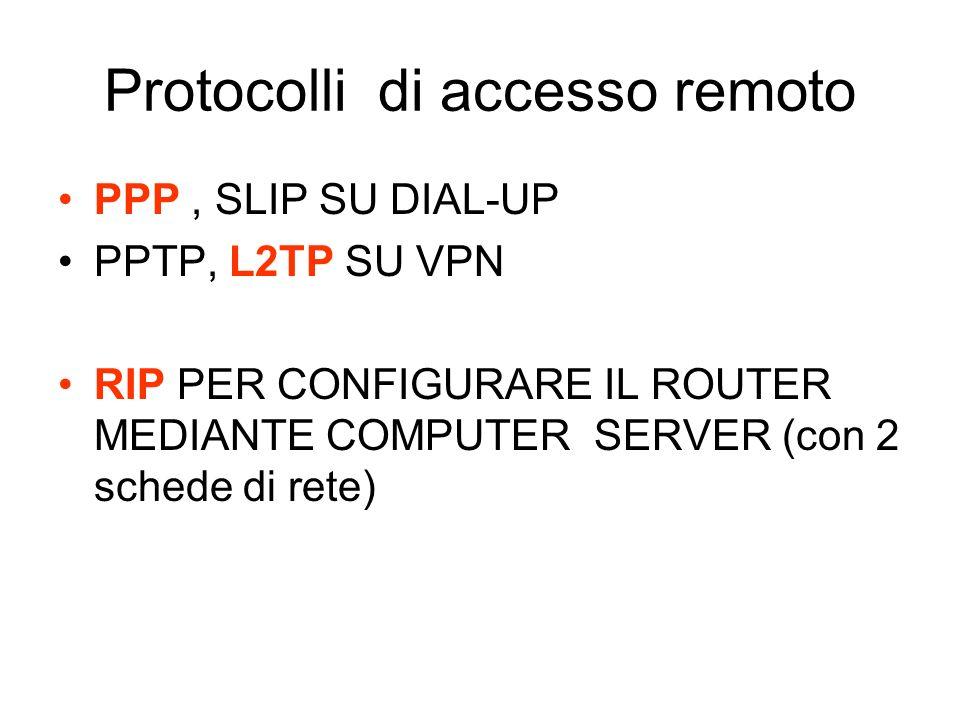Protocolli di accesso remoto