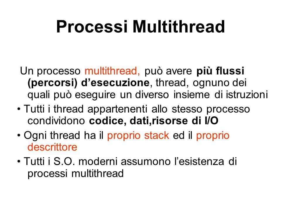 Processi Multithread
