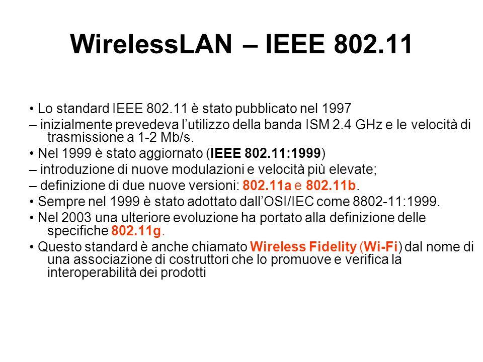 WirelessLAN – IEEE 802.11 • Lo standard IEEE 802.11 è stato pubblicato nel 1997.