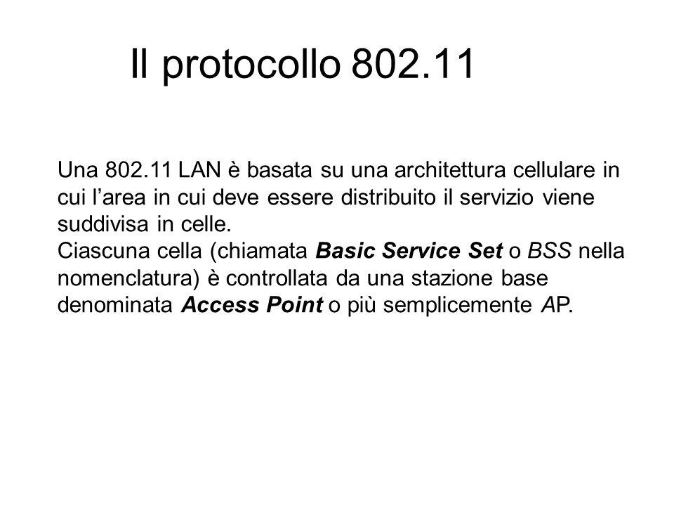 Il protocollo 802.11 Una 802.11 LAN è basata su una architettura cellulare in cui l'area in cui deve essere distribuito il servizio viene.
