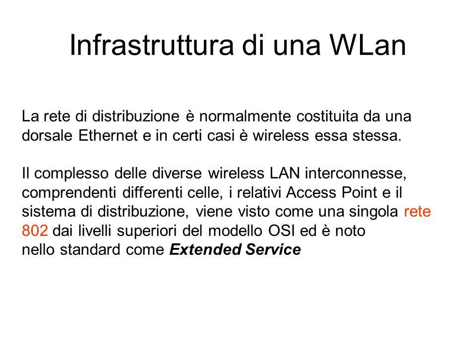 Infrastruttura di una WLan