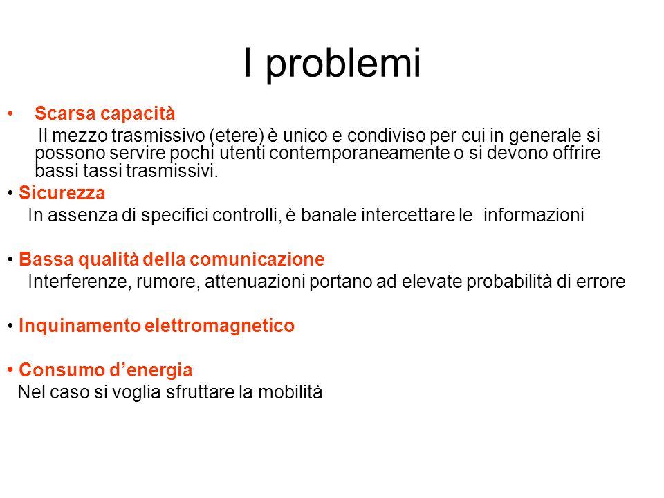 I problemi Scarsa capacità