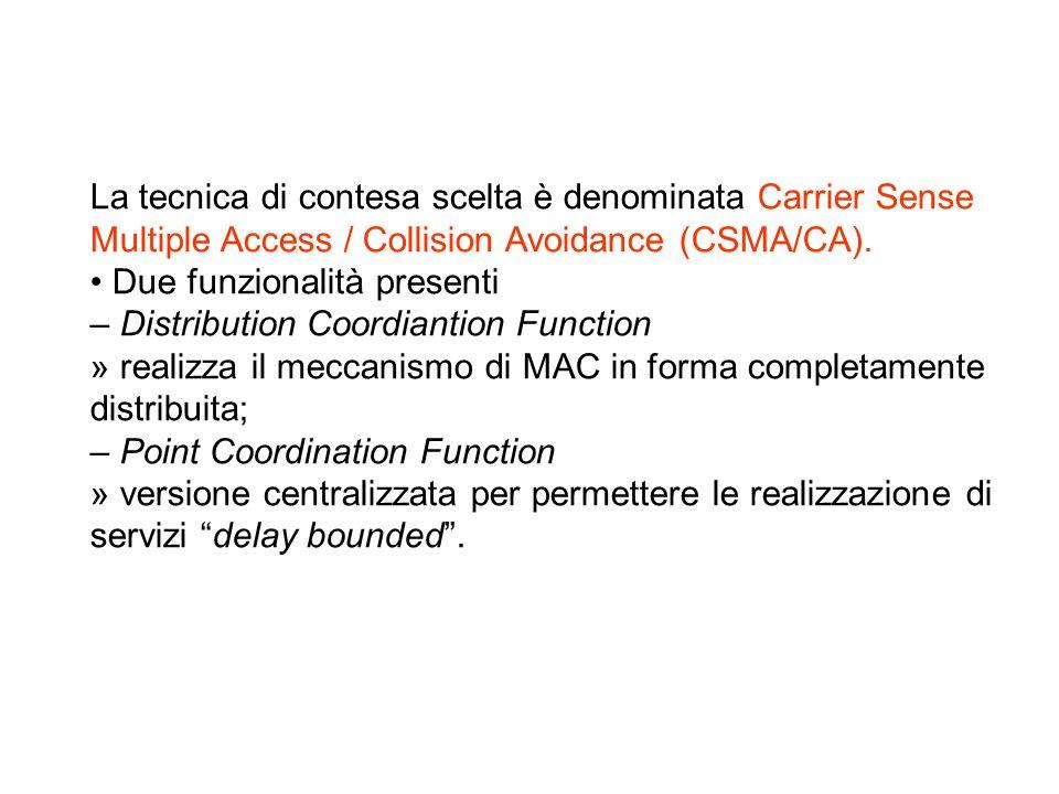 La tecnica di contesa scelta è denominata Carrier Sense Multiple Access / Collision Avoidance (CSMA/CA).