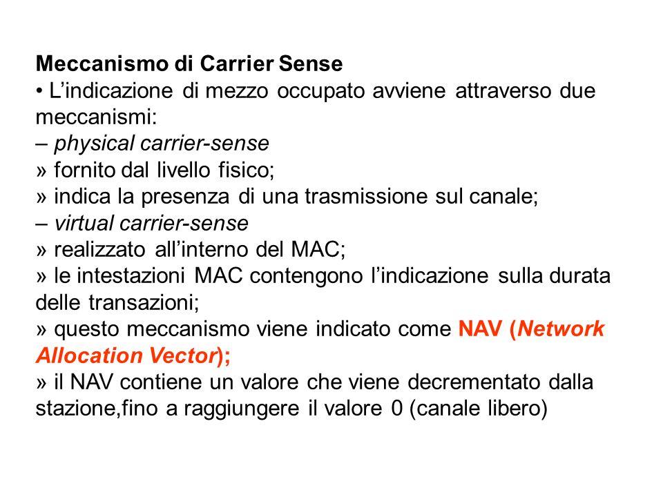 Meccanismo di Carrier Sense