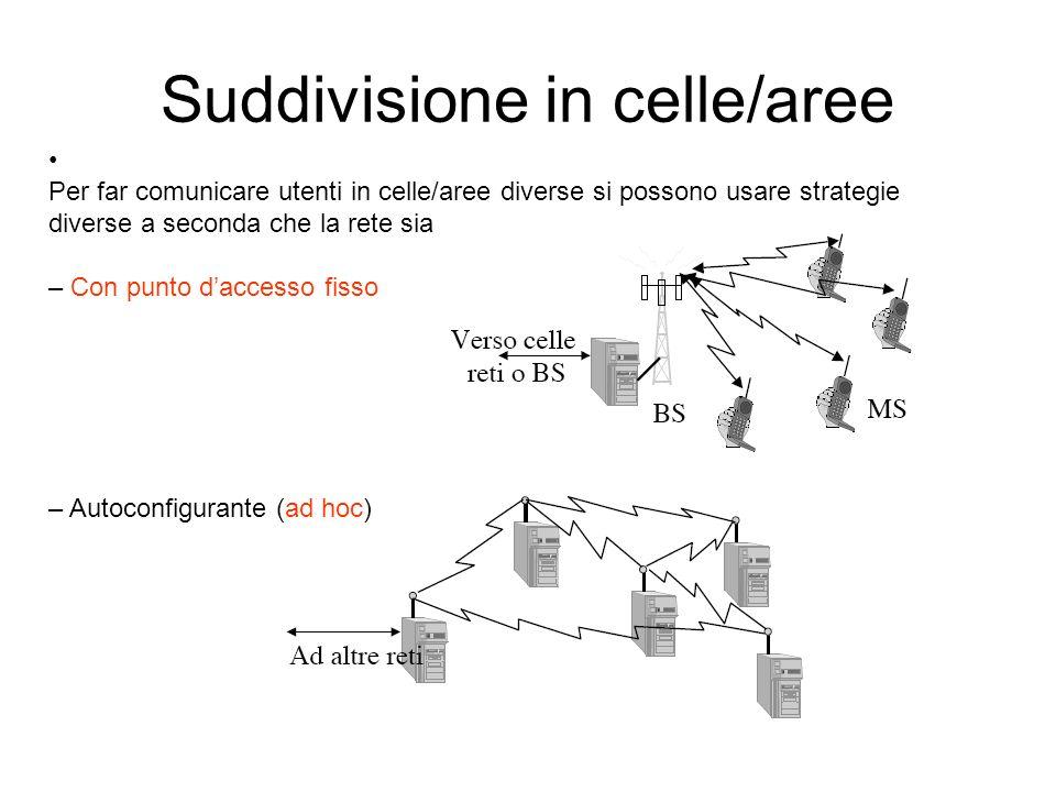 Suddivisione in celle/aree