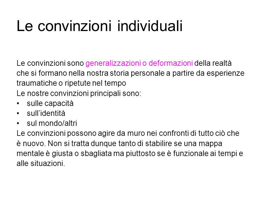 Le convinzioni individuali