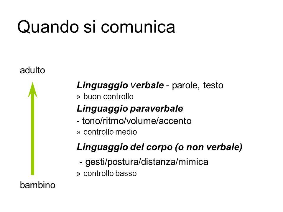 Quando si comunica Linguaggio del corpo (o non verbale)