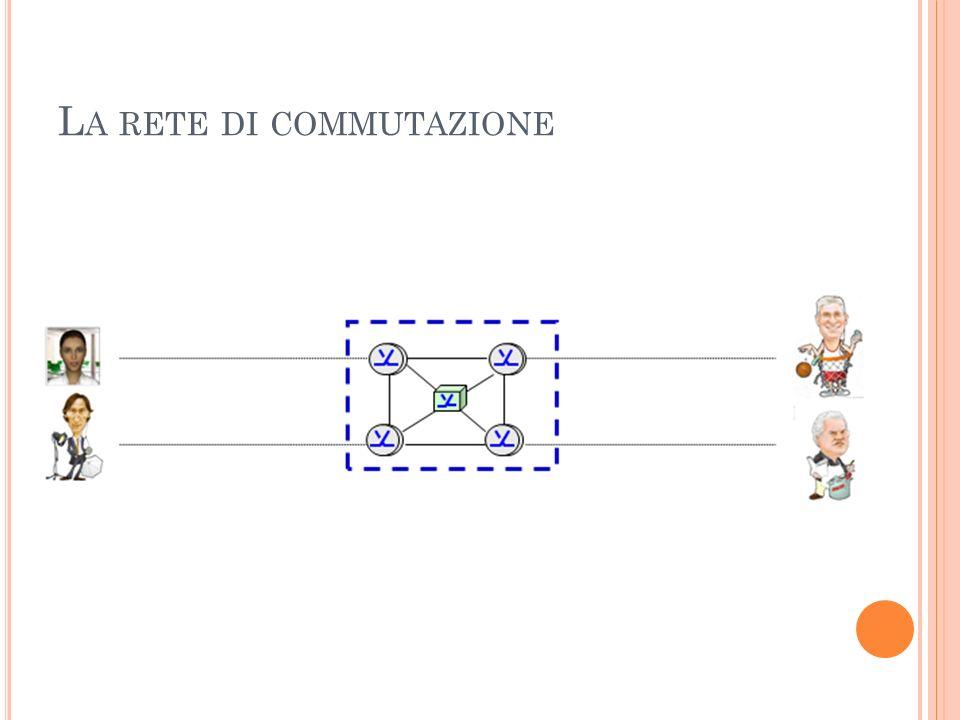 La rete di commutazione