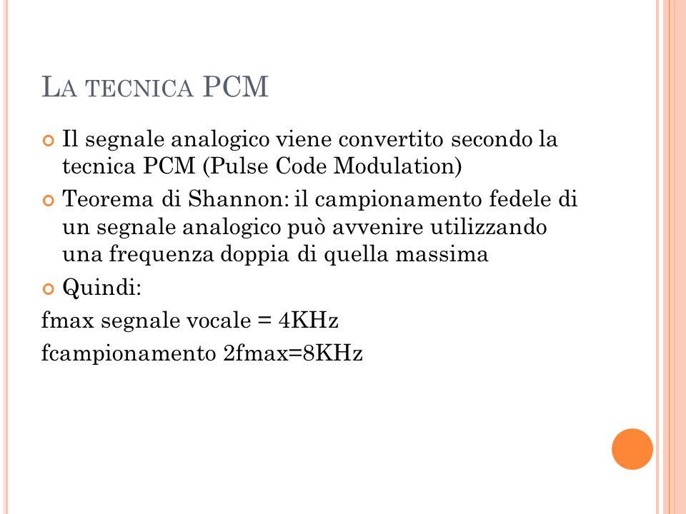 La tecnica PCM Il segnale analogico viene convertito secondo la tecnica PCM (Pulse Code Modulation)