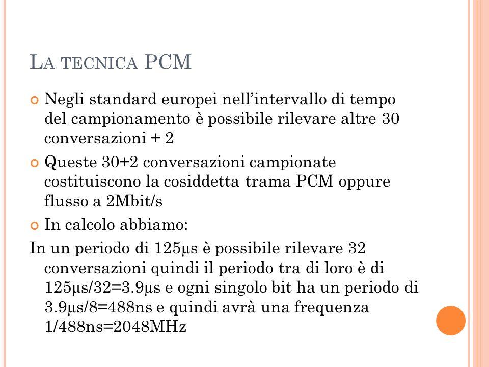 La tecnica PCM Negli standard europei nell'intervallo di tempo del campionamento è possibile rilevare altre 30 conversazioni + 2.