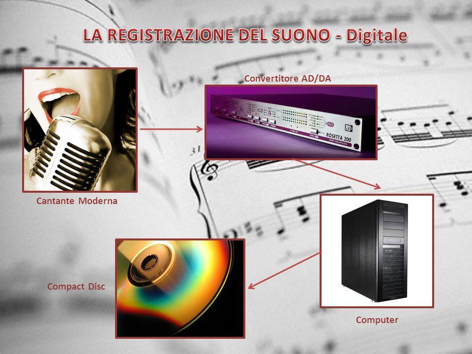 LA REGISTRAZIONE DEL SUONO - Digitale