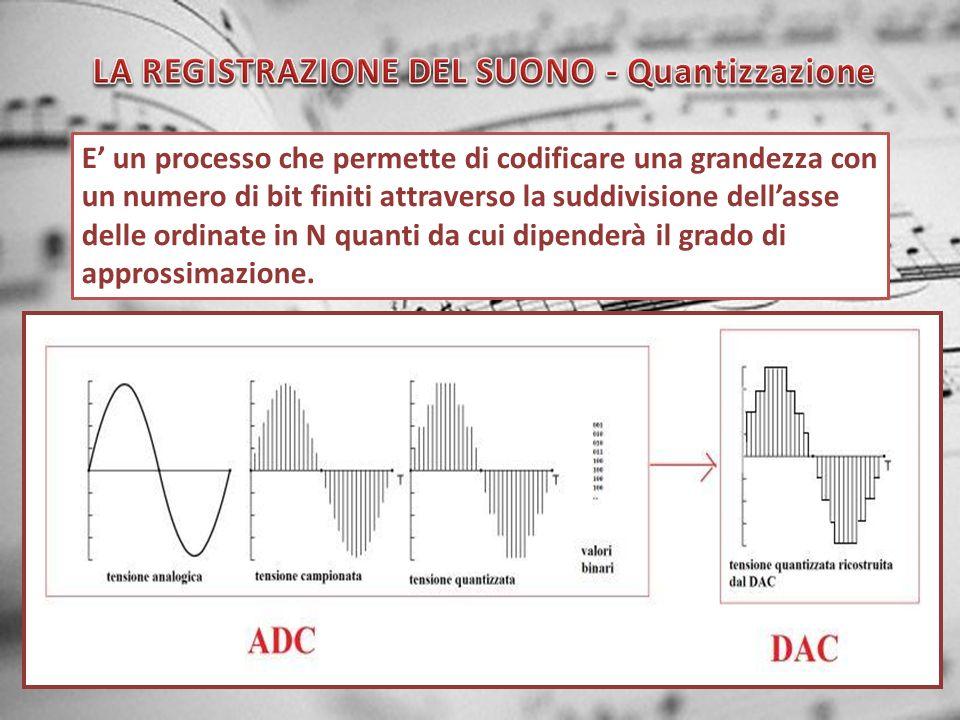 LA REGISTRAZIONE DEL SUONO - Quantizzazione