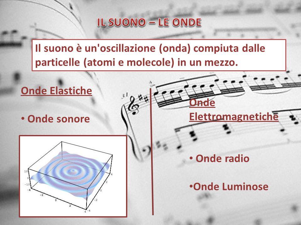 IL SUONO – LE ONDE Il suono è un oscillazione (onda) compiuta dalle particelle (atomi e molecole) in un mezzo.