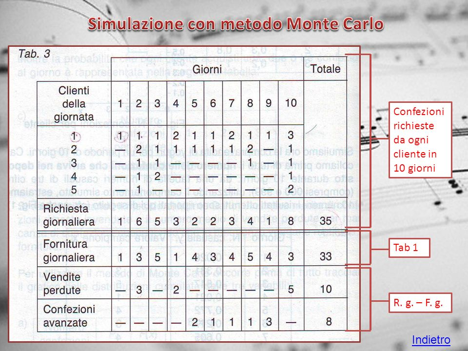 Simulazione con metodo Monte Carlo