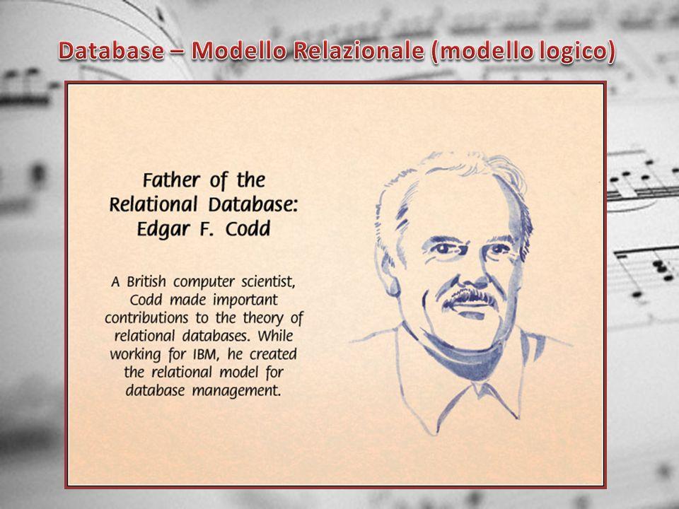 Database – Modello Relazionale (modello logico)