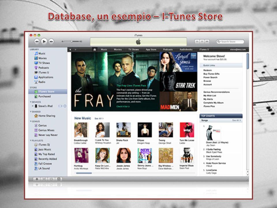 Database, un esempio – I-Tunes Store