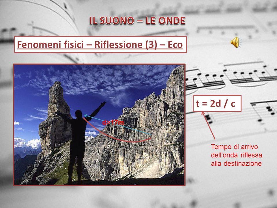 Fenomeni fisici – Riflessione (3) – Eco