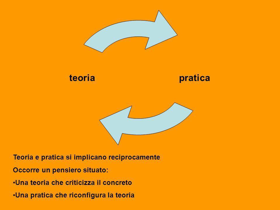 Teoria e pratica si implicano reciprocamente