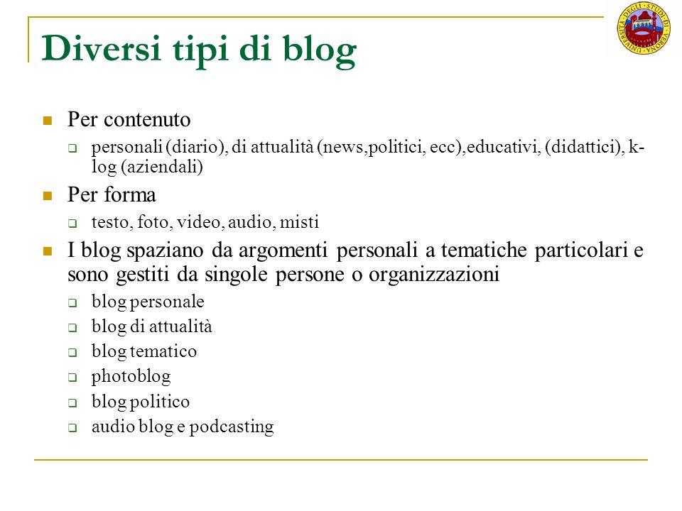 Diversi tipi di blog Per contenuto Per forma
