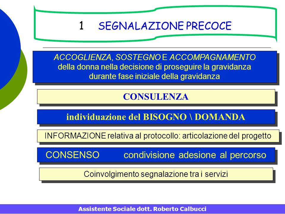CONSULENZA individuazione del BISOGNO \ DOMANDA