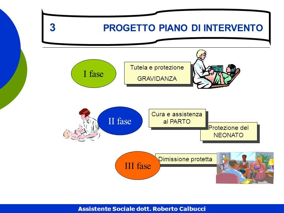3 PROGETTO PIANO DI INTERVENTO