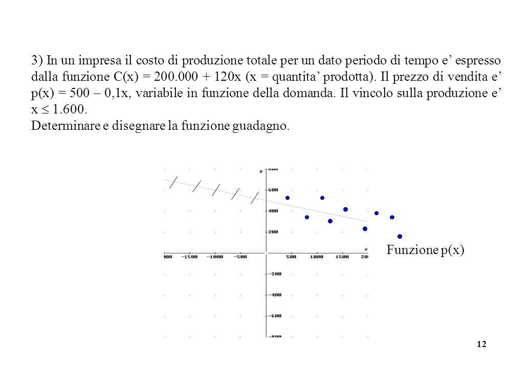 3) In un impresa il costo di produzione totale per un dato periodo di tempo e' espresso dalla funzione C(x) = 200.000 + 120x (x = quantita' prodotta). Il prezzo di vendita e' p(x) = 500 – 0,1x, variabile in funzione della domanda. Il vincolo sulla produzione e' x  1.600.