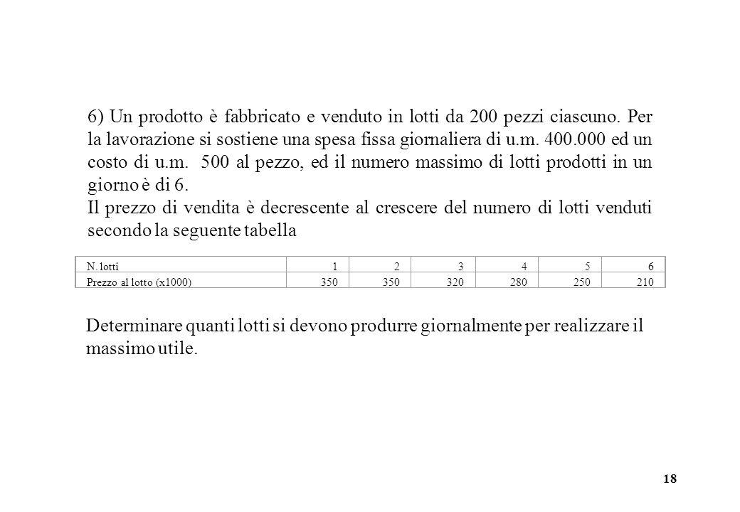 6) Un prodotto è fabbricato e venduto in lotti da 200 pezzi ciascuno