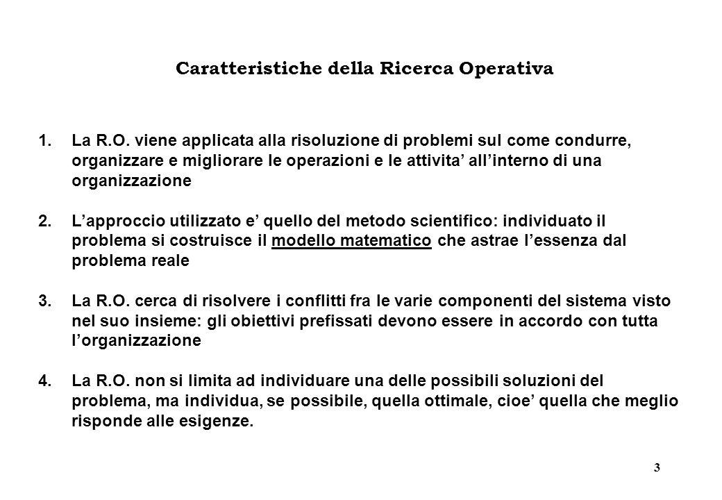 Caratteristiche della Ricerca Operativa