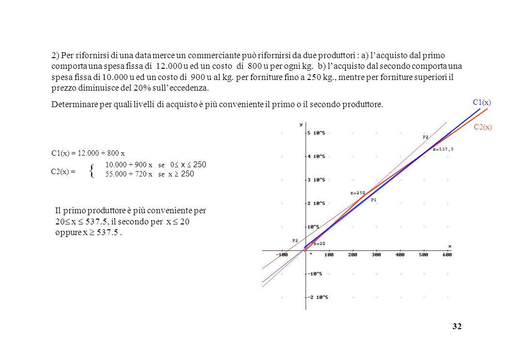 2) Per rifornirsi di una data merce un commerciante può rifornirsi da due produttori : a) l'acquisto dal primo comporta una spesa fissa di 12.000 u ed un costo di 800 u per ogni kg. b) l'acquisto dal secondo comporta una spesa fissa di 10.000 u ed un costo di 900 u al kg. per forniture fino a 250 kg., mentre per forniture superiori il prezzo diminuisce del 20% sull'eccedenza.