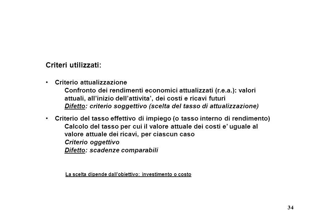 Criteri utilizzati: Criterio attualizzazione