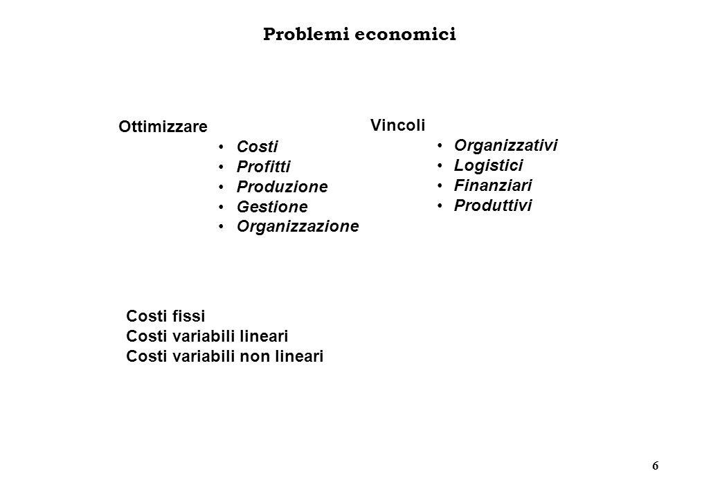 Problemi economici Ottimizzare Vincoli Costi Organizzativi Profitti
